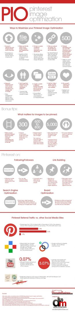 pinterest-image-optimization