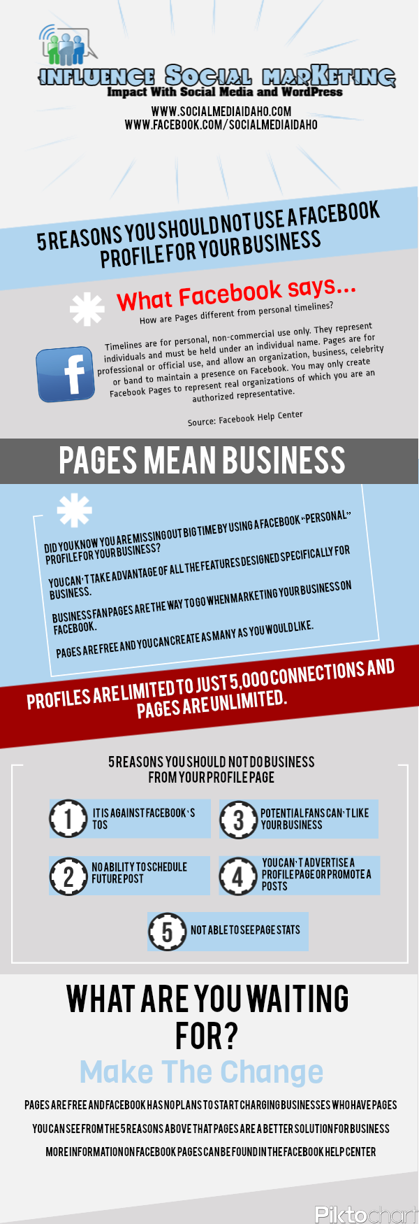 5 Reasons You Shouldn Not Use A Facebook Profile For Your Business