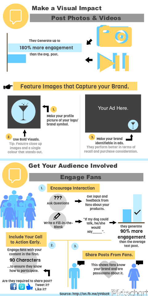 [INFOGRAPHIC] Guide to Facebook Content Marketing Part II