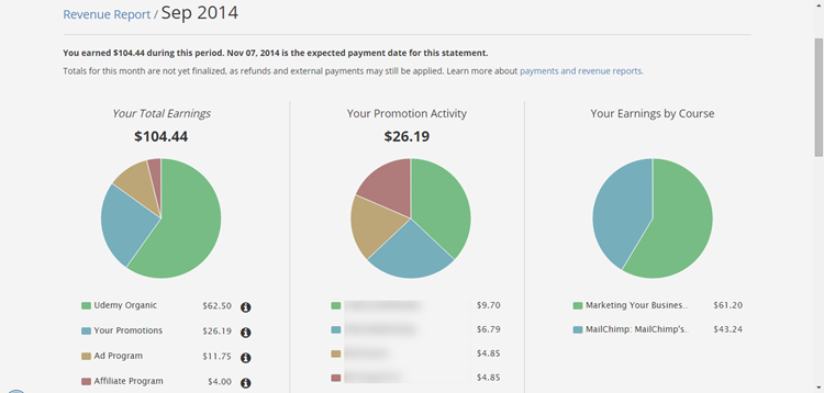 Udemy Earnings September 2014